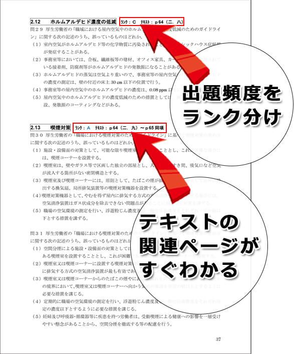 問題集の出題ランクと関連ページ